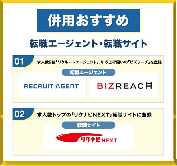併用おすすめの転職エージェントと転職サイト