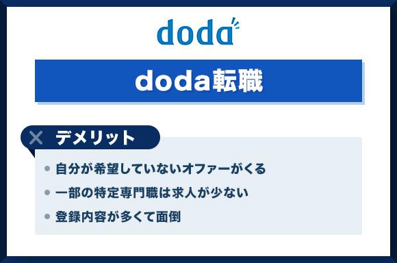 dodaのデメリット