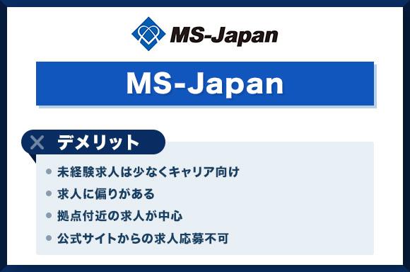 MS-Japanのデメリット